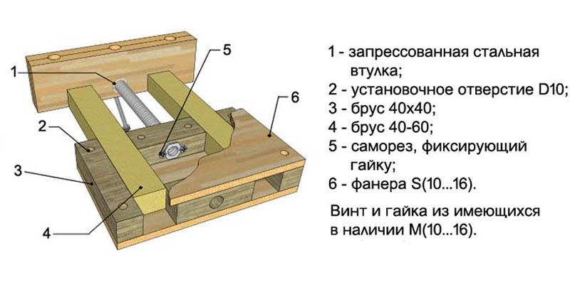 Деревянная конструкция