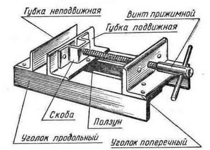 Схема простых тисков