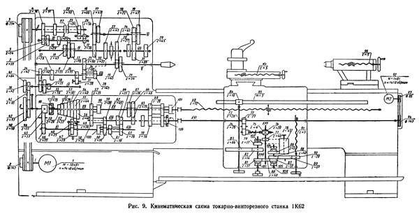 Токарный станок 1К62 - схема