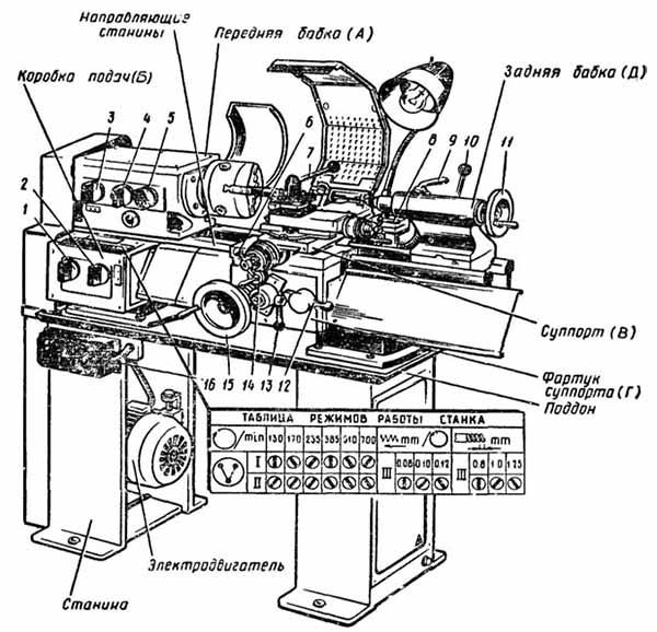 устройство тв-6