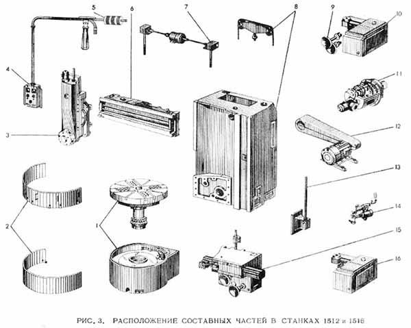 составные части станков 1512 и 1516