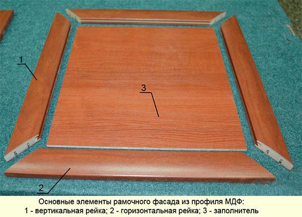 Сборка мебельного фасада
