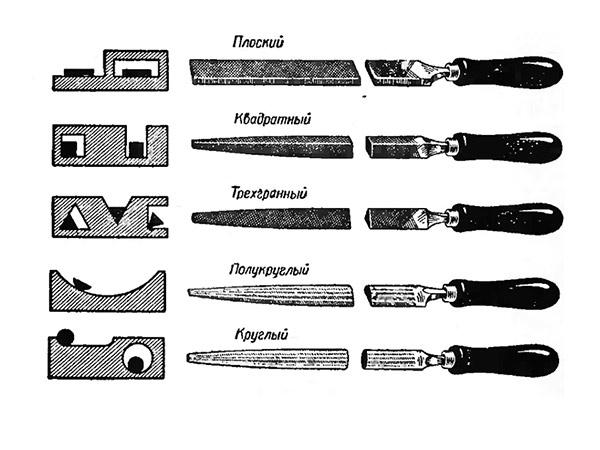 Виды обработки напильниками разного сечения