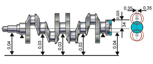 Схема диагностики коленвала