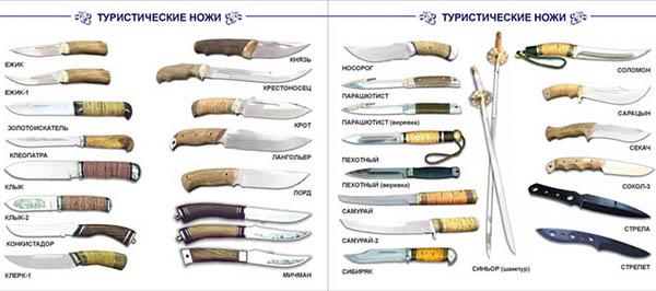 Типы ножей