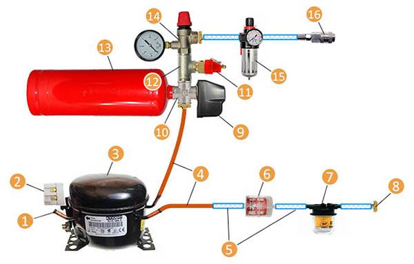 Составные элементы компрессора