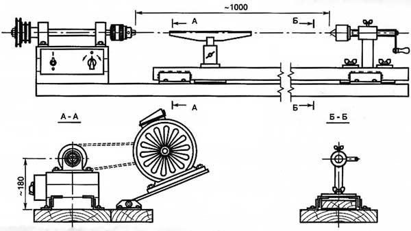Схема станочка