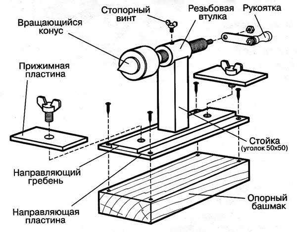 Схема передней бабки