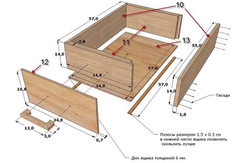 Конструкция большого ящика