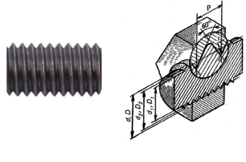 Угол при вершине винтовой линии у метрических резьб