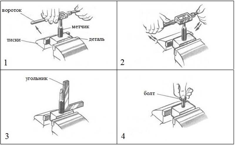 Схема работы метчиком